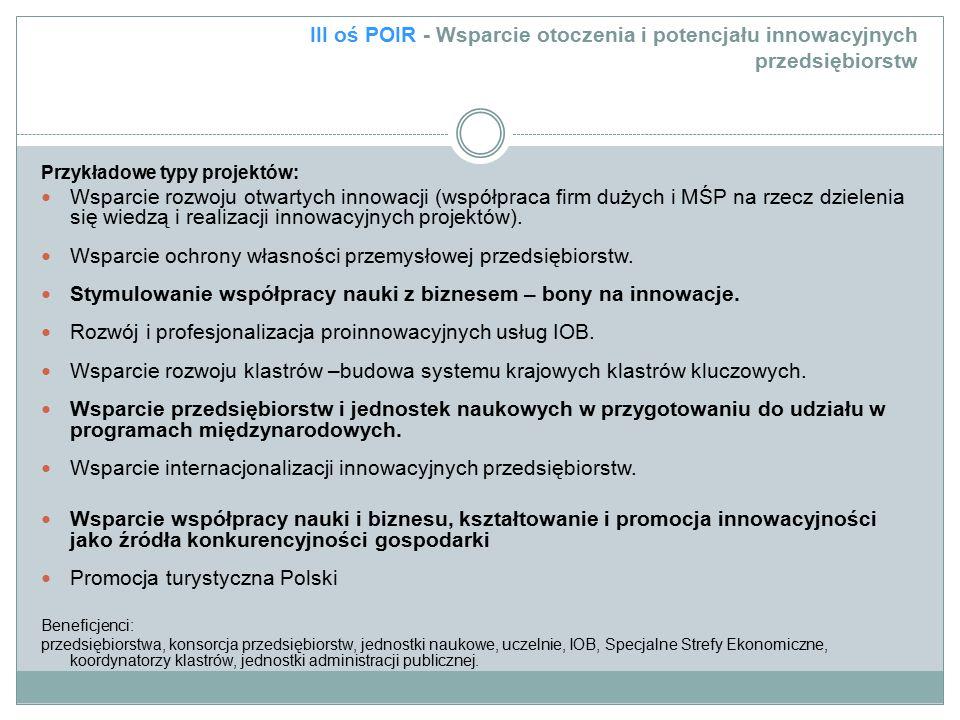 III oś POIR - Wsparcie otoczenia i potencjału innowacyjnych przedsiębiorstw Przykładowe typy projektów: Wsparcie rozwoju otwartych innowacji (współpra