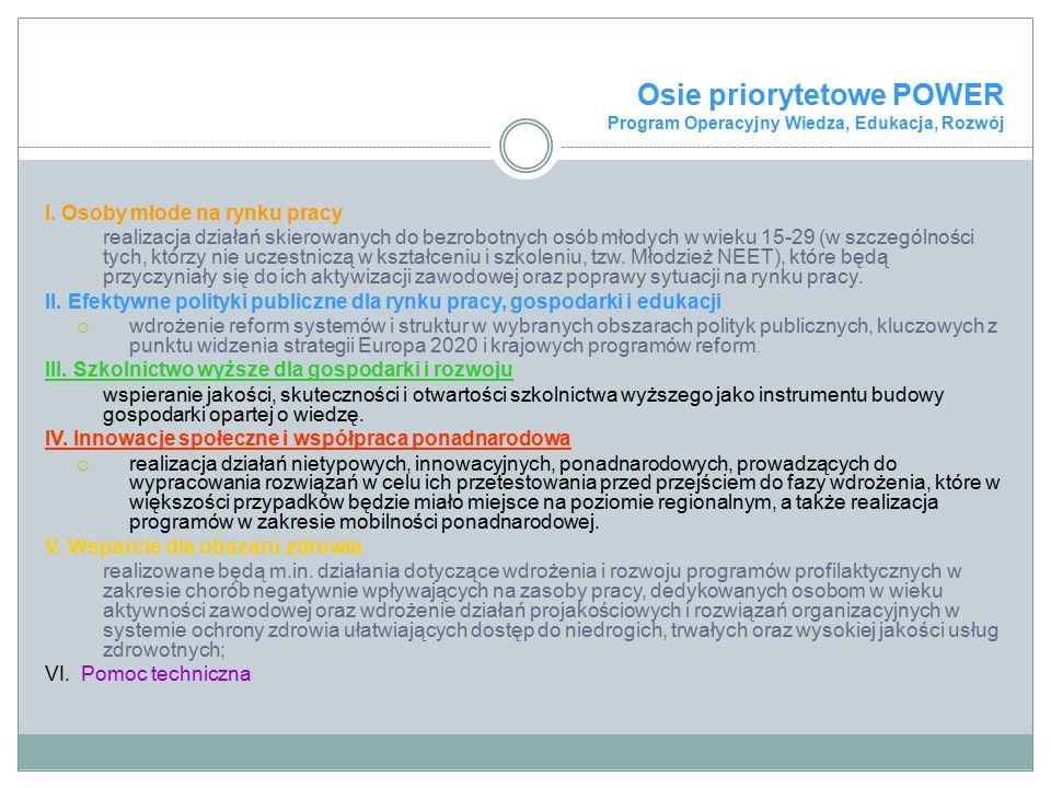 Osie priorytetowe POWER Program Operacyjny Wiedza, Edukacja, Rozwój I. Osoby młode na rynku pracy realizacja działań skierowanych do bezrobotnych osób