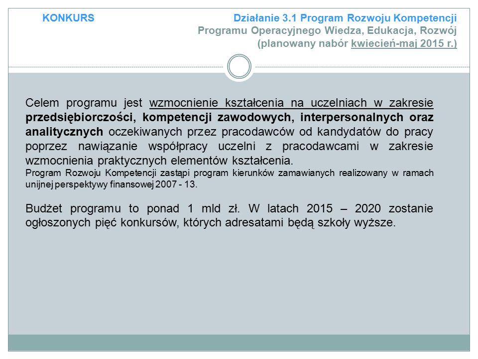 KONKURS Działanie 3.1 Program Rozwoju Kompetencji Programu Operacyjnego Wiedza, Edukacja, Rozwój (planowany nabór kwiecień-maj 2015 r.) Celem programu
