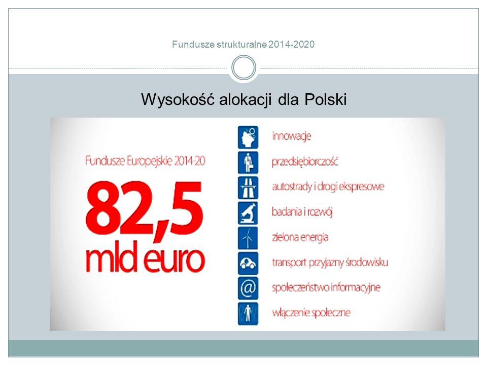 Fundusze strukturalne 2014-2020 Wysokość alokacji dla Polski