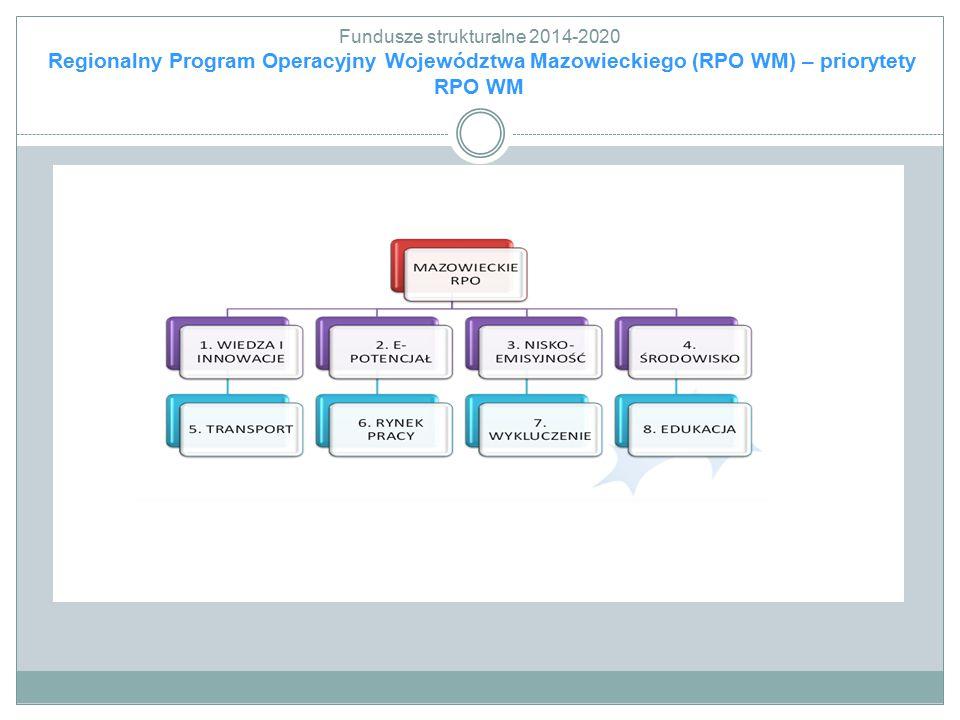 Fundusze strukturalne 2014-2020 Regionalny Program Operacyjny Województwa Mazowieckiego (RPO WM) – priorytety RPO WM
