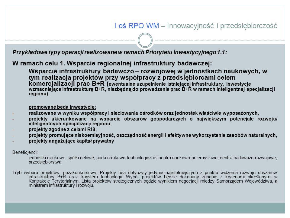 I oś RPO WM – Innowacyjność i przedsiębiorczość Przykładowe typy operacji realizowane w ramach Priorytetu Inwestycyjnego 1.1: W ramach celu 1. Wsparci