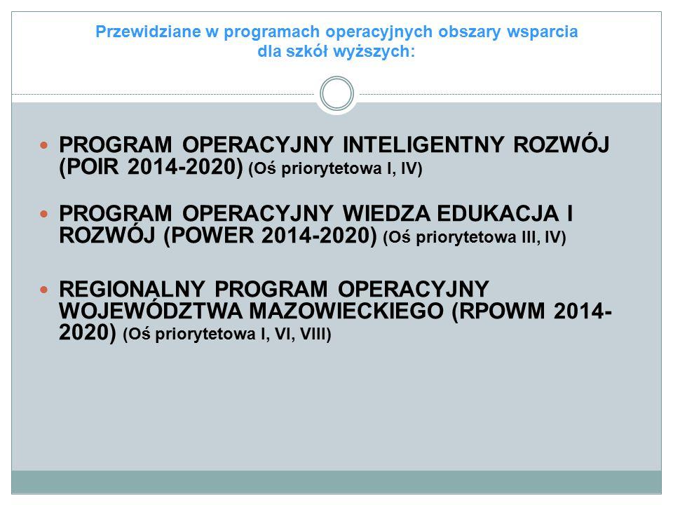Przewidziane w programach operacyjnych obszary wsparcia dla szkół wyższych: PROGRAM OPERACYJNY INTELIGENTNY ROZWÓJ (POIR 2014-2020) (Oś priorytetowa I