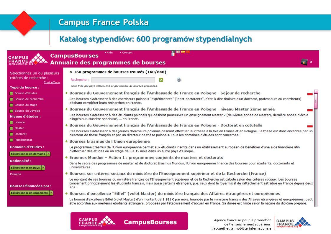 Agence française pour la promotion de l'enseignement supérieur, l'accueil et la mobilité internationale Katalog stypendiów: 600 programów stypendialny