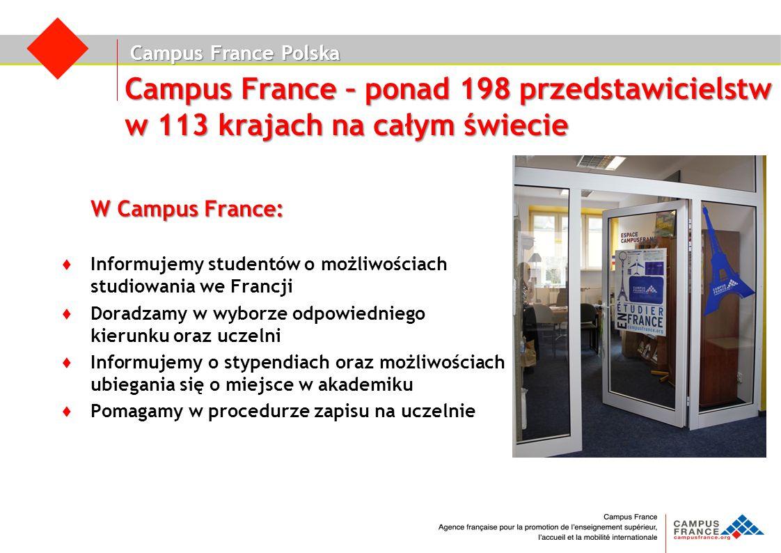 Campus France Polska Campus France – ponad 198 przedstawicielstw w 113 krajach na całym świecie W Campus France: ♦ Informujemy studentów o możliwościa