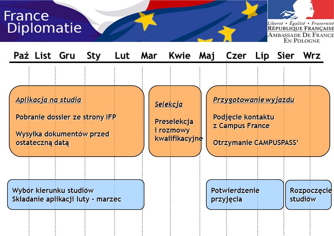 BGF Master 2 gi rok Wszystkie dziedziny oprócz studiów artystycznych Max.10 miesięcy +/- obowiązkowy staż 767 € (~3100 PLN)/m-c + dodatkowe korzyści Ostateczny termin składania wniosków: 06/03/2015