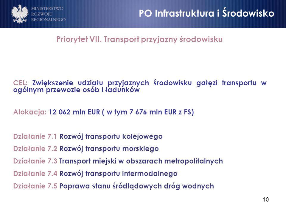 10 Priorytet VII. Transport przyjazny środowisku CEL: Zwiększenie udziału przyjaznych środowisku gałęzi transportu w ogólnym przewozie osób i ładunków