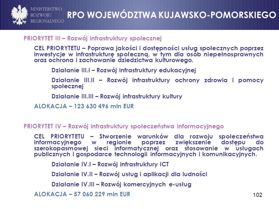 102 PRIORYTET III – Rozwój infrastruktury społecznej CEL PRIORYTETU – Poprawa jakości i dostępności usług społecznych poprzez inwestycje w infrastrukt
