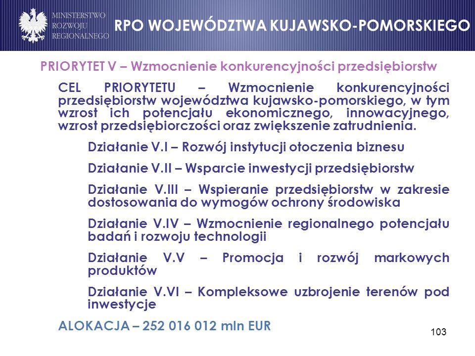 103 PRIORYTET V – Wzmocnienie konkurencyjności przedsiębiorstw CEL PRIORYTETU – Wzmocnienie konkurencyjności przedsiębiorstw województwa kujawsko-pomo