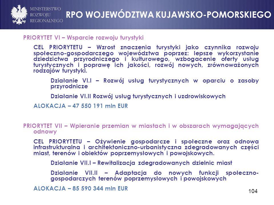 104 PRIORYTET VI – Wsparcie rozwoju turystyki CEL PRIORYTETU – Wzrost znaczenia turystyki jako czynnika rozwoju społeczno-gospodarczego województwa po
