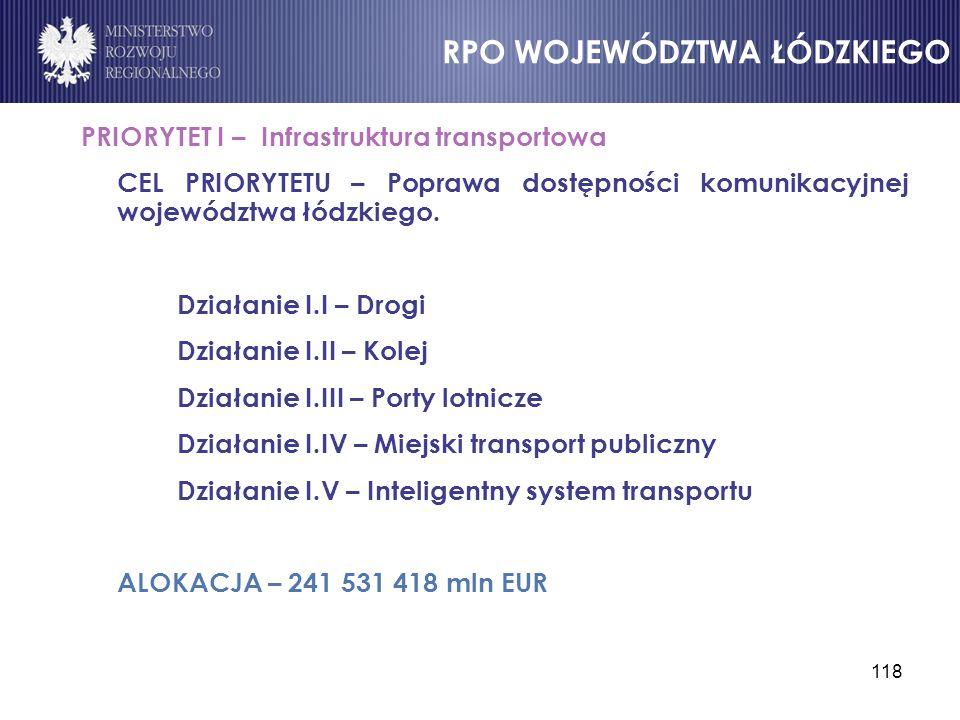 118 PRIORYTET I – Infrastruktura transportowa CEL PRIORYTETU – Poprawa dostępności komunikacyjnej województwa łódzkiego. Działanie I.I – Drogi Działan