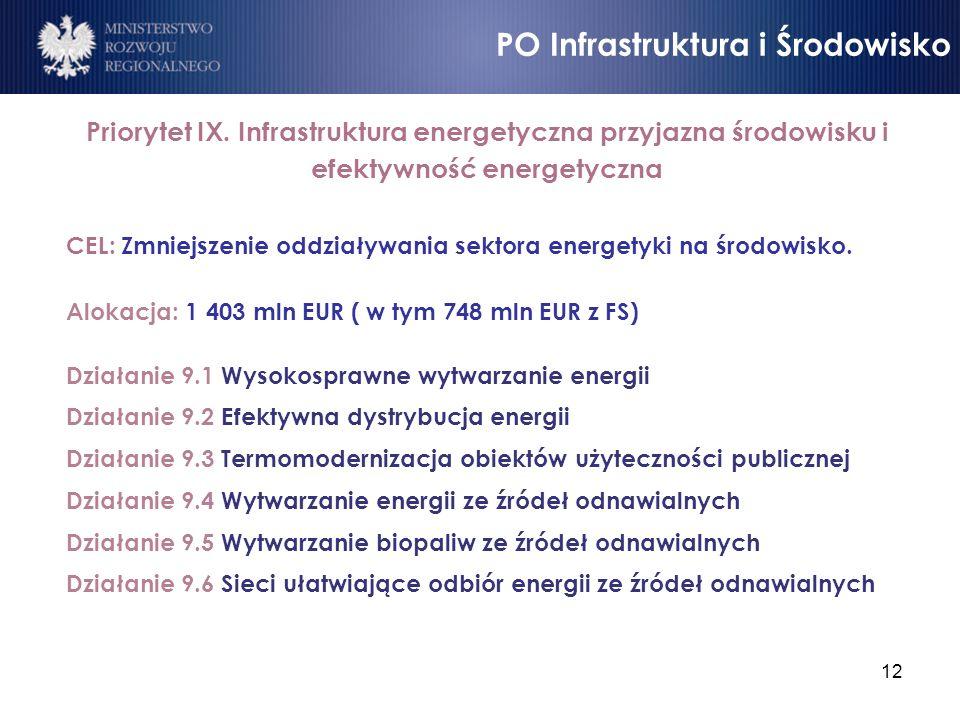 12 Priorytet IX. Infrastruktura energetyczna przyjazna środowisku i efektywność energetyczna CEL: Zmniejszenie oddziaływania sektora energetyki na śro