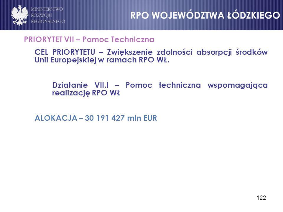 122 PRIORYTET VII – Pomoc Techniczna CEL PRIORYTETU – Zwiększenie zdolności absorpcji środków Unii Europejskiej w ramach RPO WŁ. Działanie VII.I – Pom