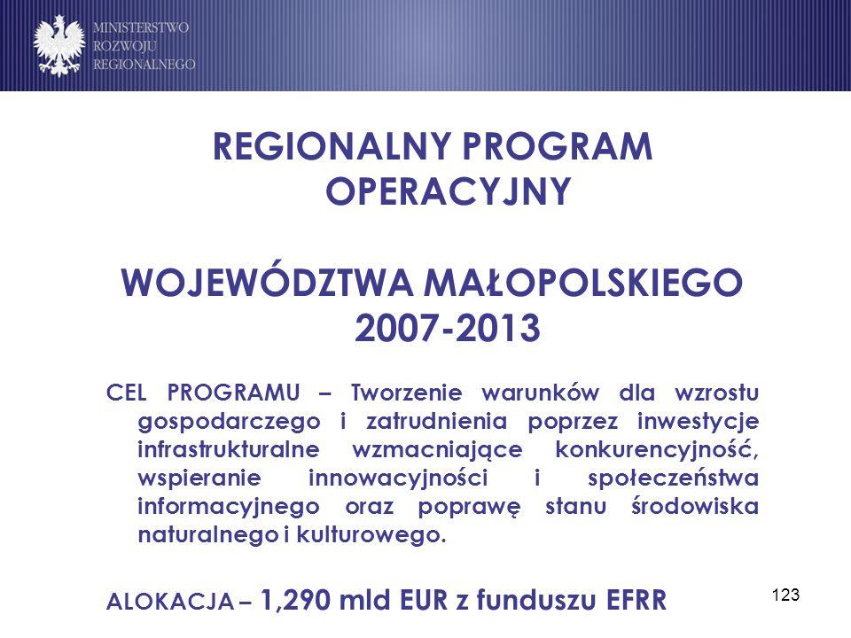 123 REGIONALNY PROGRAM OPERACYJNY WOJEWÓDZTWA MAŁOPOLSKIEGO 2007-2013 CEL PROGRAMU – Tworzenie warunków dla wzrostu gospodarczego i zatrudnienia poprz