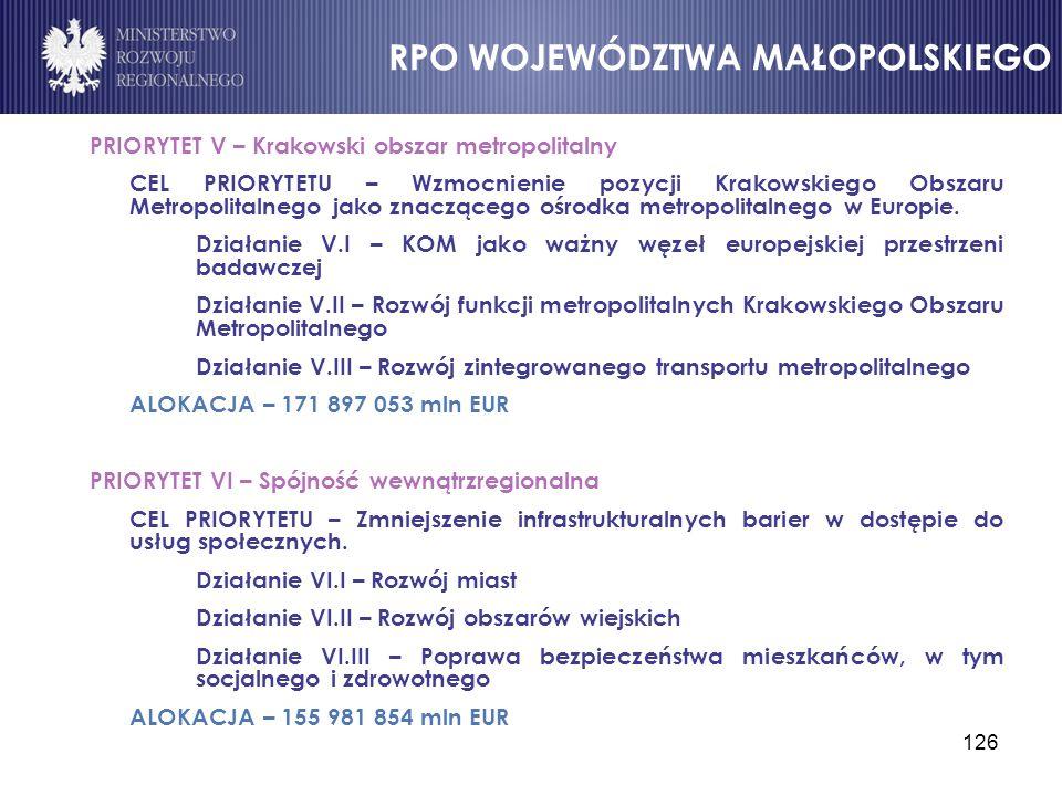 126 PRIORYTET V – Krakowski obszar metropolitalny CEL PRIORYTETU – Wzmocnienie pozycji Krakowskiego Obszaru Metropolitalnego jako znaczącego ośrodka m
