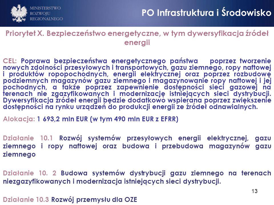 13 Priorytet X. Bezpieczeństwo energetyczne, w tym dywersyfikacja źródeł energii CEL: Poprawa bezpieczeństwa energetycznego państwa poprzez tworzenie