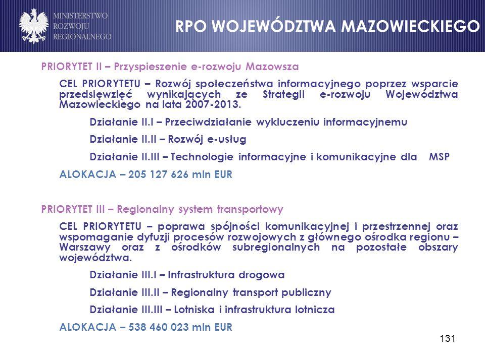 131 PRIORYTET II – Przyspieszenie e-rozwoju Mazowsza CEL PRIORYTETU – Rozwój społeczeństwa informacyjnego poprzez wsparcie przedsięwzięć wynikających