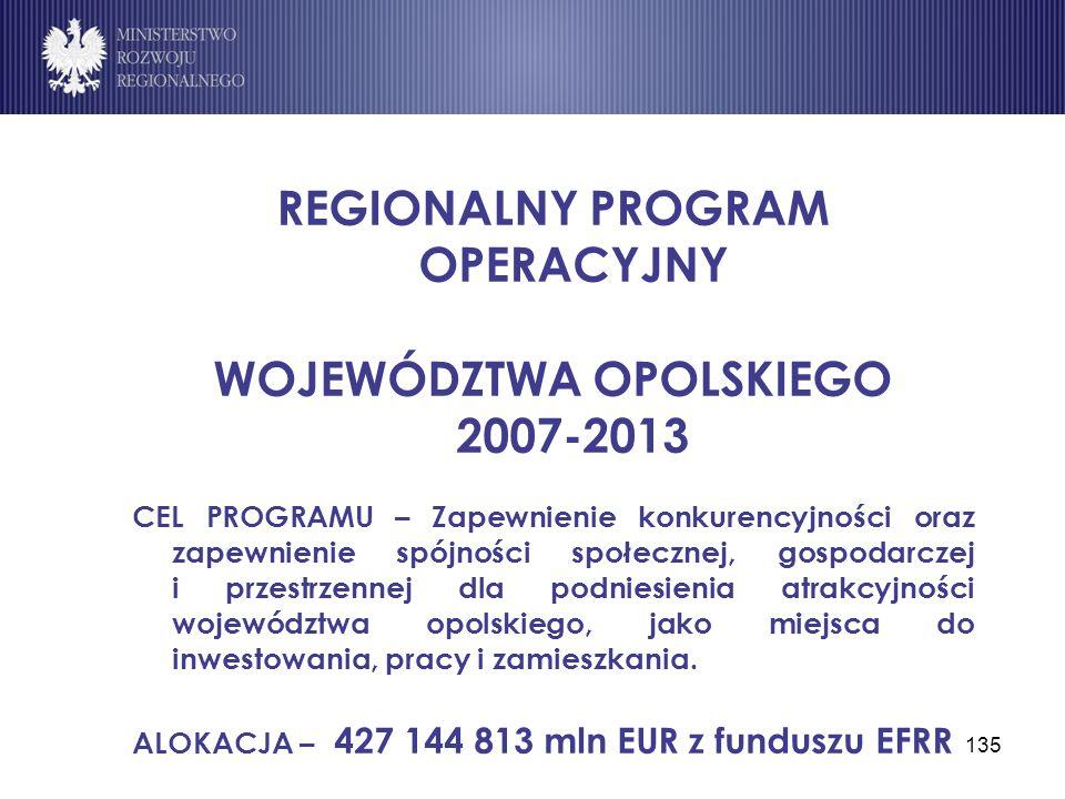 135 REGIONALNY PROGRAM OPERACYJNY WOJEWÓDZTWA OPOLSKIEGO 2007-2013 CEL PROGRAMU – Zapewnienie konkurencyjności oraz zapewnienie spójności społecznej,