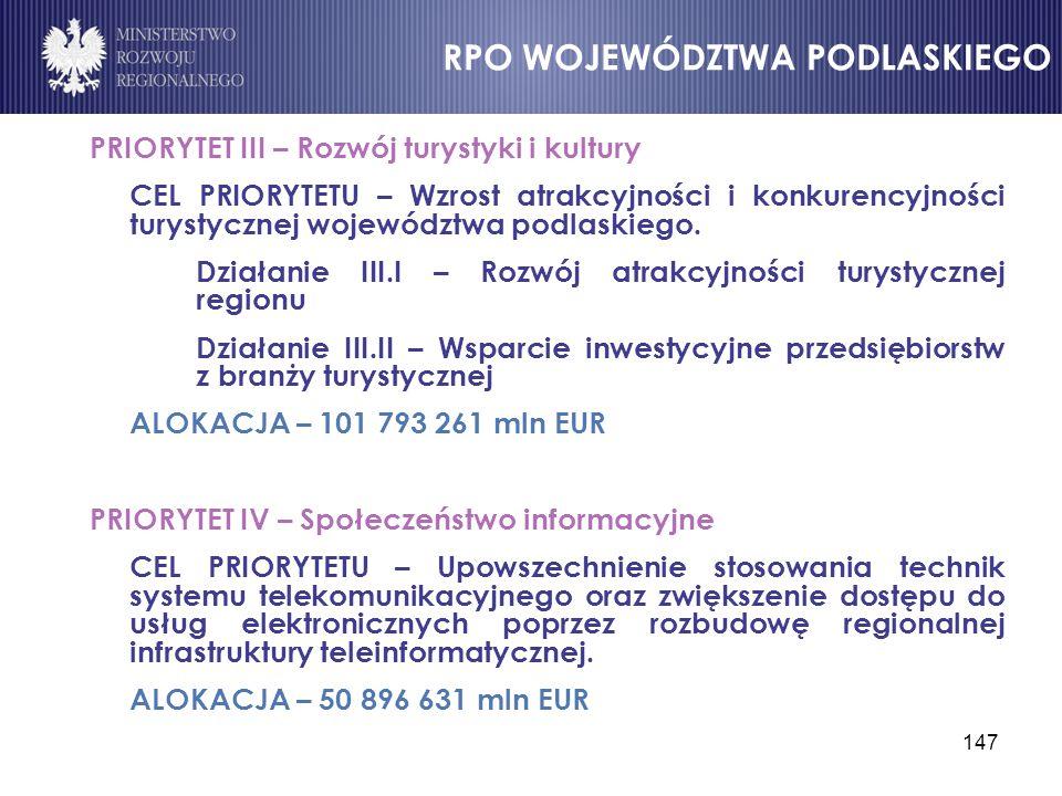 147 PRIORYTET III – Rozwój turystyki i kultury CEL PRIORYTETU – Wzrost atrakcyjności i konkurencyjności turystycznej województwa podlaskiego. Działani