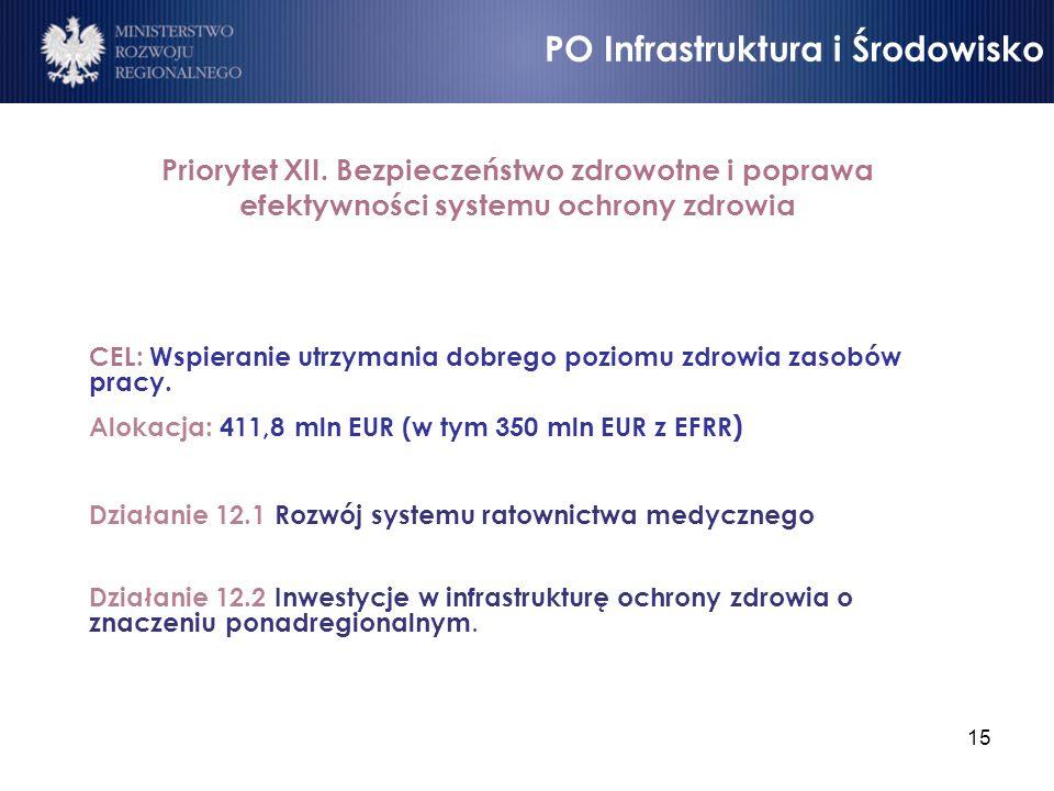 15 Priorytet XII. Bezpieczeństwo zdrowotne i poprawa efektywności systemu ochrony zdrowia CEL: Wspieranie utrzymania dobrego poziomu zdrowia zasobów p