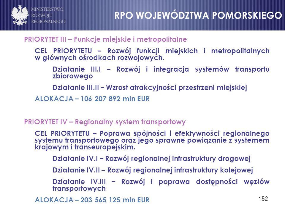 152 PRIORYTET III – Funkcje miejskie i metropolitalne CEL PRIORYTETU – Rozwój funkcji miejskich i metropolitalnych w głównych ośrodkach rozwojowych. D