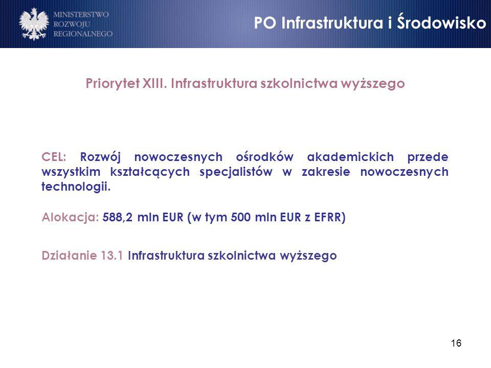 16 Priorytet XIII. Infrastruktura szkolnictwa wyższego CEL: Rozwój nowoczesnych ośrodków akademickich przede wszystkim kształcących specjalistów w zak