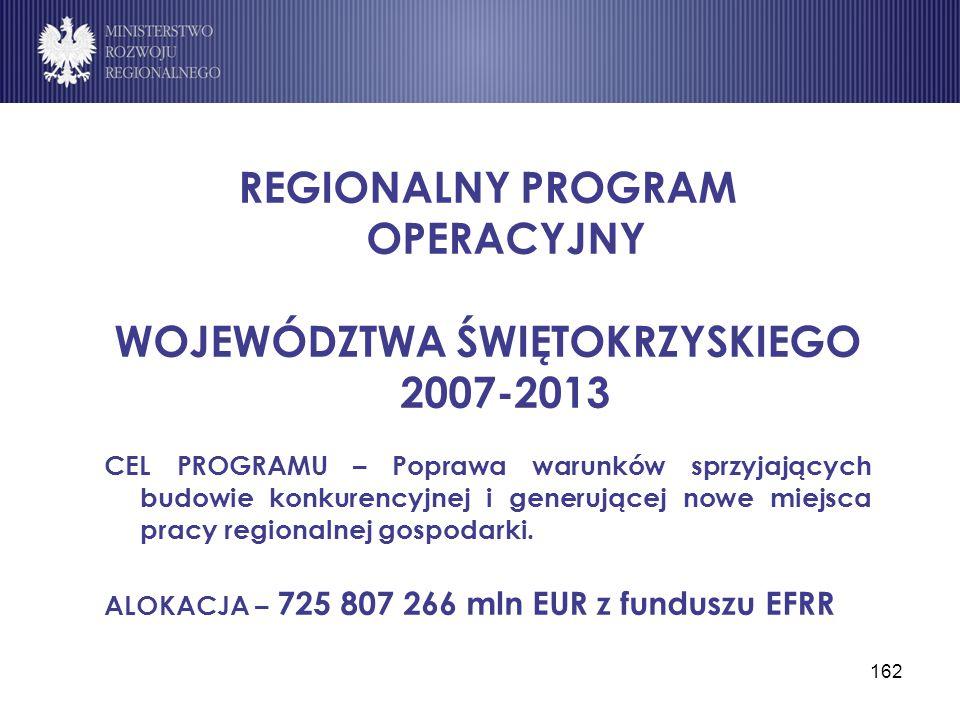 162 REGIONALNY PROGRAM OPERACYJNY WOJEWÓDZTWA ŚWIĘTOKRZYSKIEGO 2007-2013 CEL PROGRAMU – Poprawa warunków sprzyjających budowie konkurencyjnej i generu