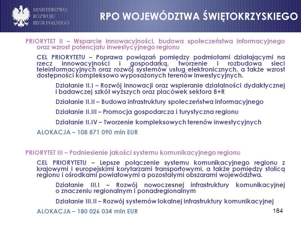 164 PRIORYTET II – Wsparcie innowacyjności, budowa społeczeństwa informacyjnego oraz wzrost potencjału inwestycyjnego regionu CEL PRIORYTETU – Poprawa