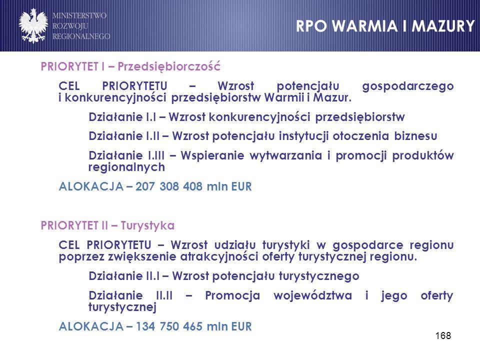 168 PRIORYTET I – Przedsiębiorczość CEL PRIORYTETU – Wzrost potencjału gospodarczego i konkurencyjności przedsiębiorstw Warmii i Mazur. Działanie I.I