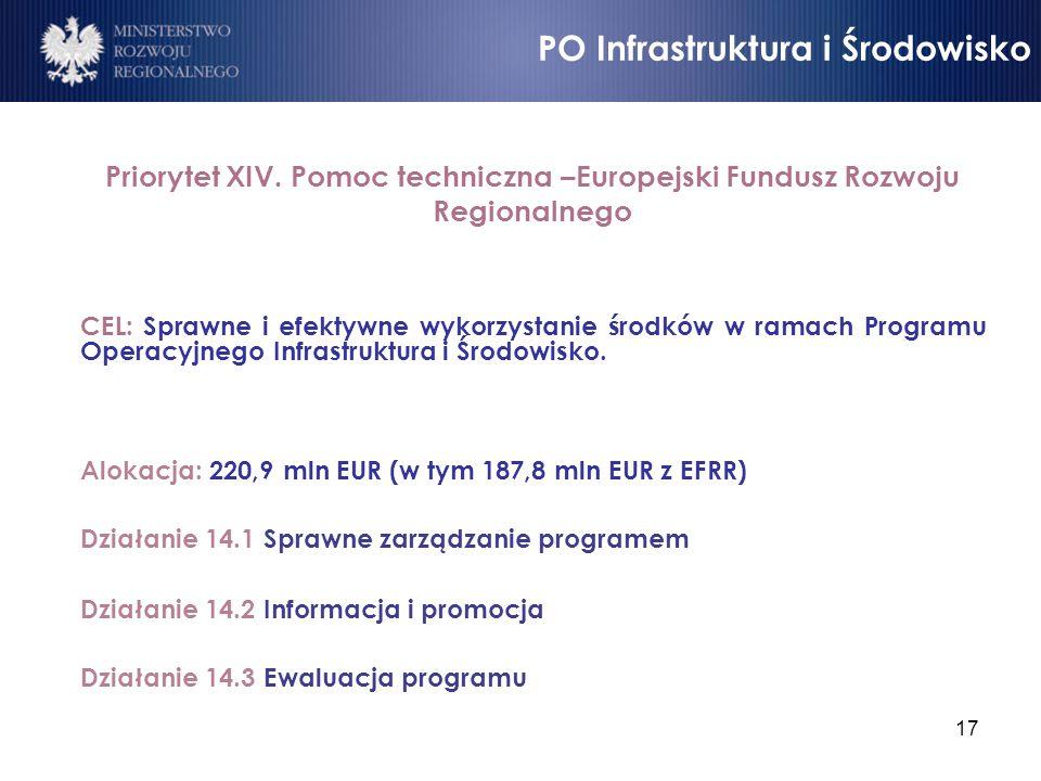 17 Priorytet XIV. Pomoc techniczna –Europejski Fundusz Rozwoju Regionalnego CEL: Sprawne i efektywne wykorzystanie środków w ramach Programu Operacyjn
