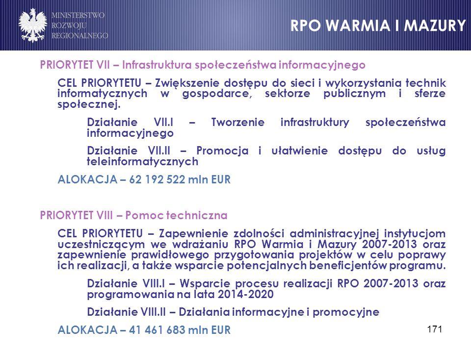 171 PRIORYTET VII – Infrastruktura społeczeństwa informacyjnego CEL PRIORYTETU – Zwiększenie dostępu do sieci i wykorzystania technik informatycznych