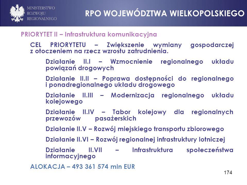 174 PRIORYTET II – Infrastruktura komunikacyjna CEL PRIORYTETU – Zwiększenie wymiany gospodarczej z otoczeniem na rzecz wzrostu zatrudnienia. Działani