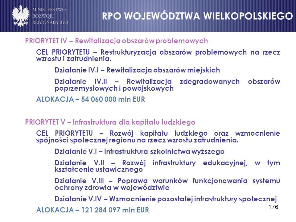 176 PRIORYTET IV – Rewitalizacja obszarów problemowych CEL PRIORYTETU – Restrukturyzacja obszarów problemowych na rzecz wzrostu i zatrudnienia. Działa