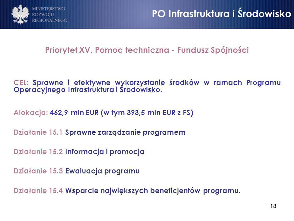 18 Priorytet XV. Pomoc techniczna - Fundusz Spójności CEL: Sprawne i efektywne wykorzystanie środków w ramach Programu Operacyjnego Infrastruktura i Ś