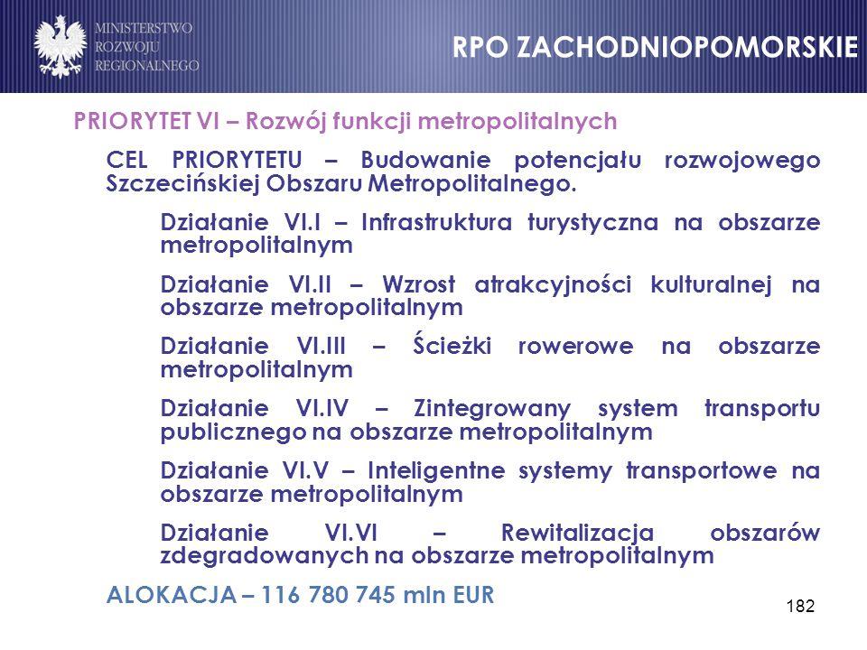 182 PRIORYTET VI – Rozwój funkcji metropolitalnych CEL PRIORYTETU – Budowanie potencjału rozwojowego Szczecińskiej Obszaru Metropolitalnego. Działanie