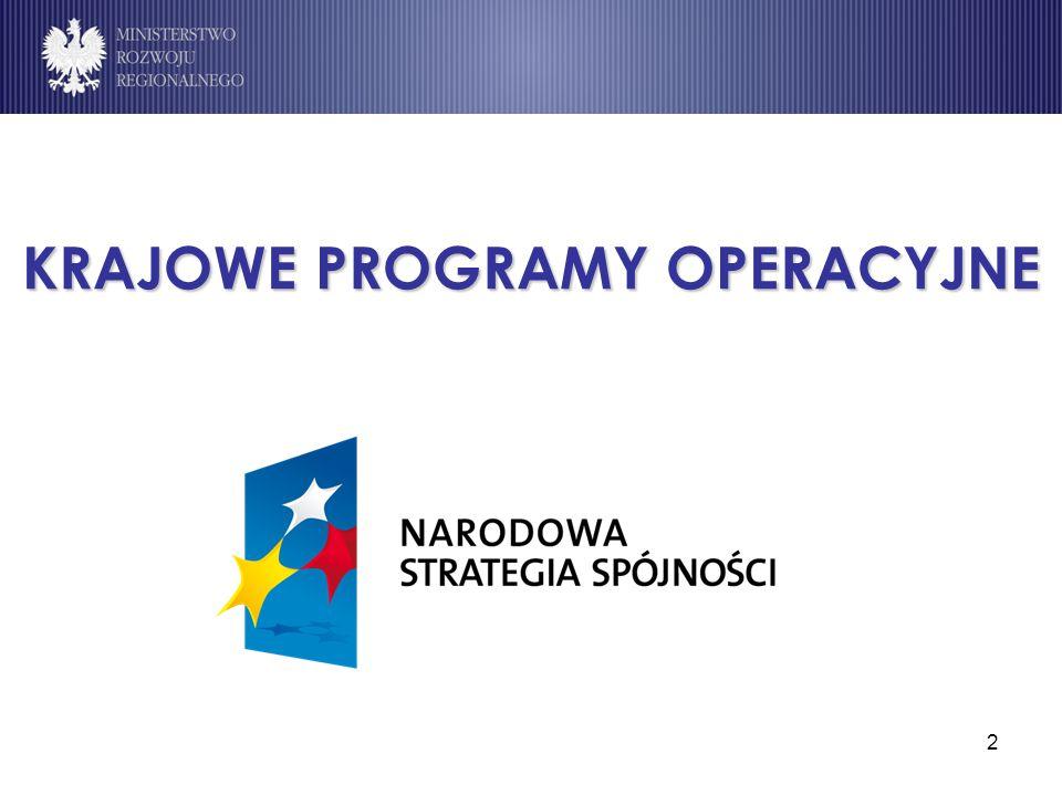 3 PO Infrastruktura i Środowisko CEL: poprawa atrakcyjności inwestycyjnej Polski i jej regionów poprzez rozwój infrastruktury technicznej przy równoczesnej ochronie i poprawie stanu środowiska, zdrowia, zachowaniu tożsamości kulturowej i rozwijaniu spójności terytorialnej Alokacja : 38,8 mld EUR (w tym 5 737 z EFRR, 22 176 z FS)