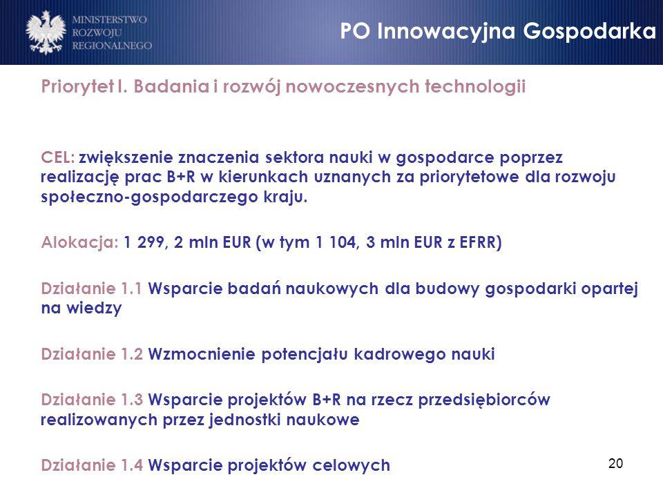 20 Priorytet I. Badania i rozwój nowoczesnych technologii CEL: zwiększenie znaczenia sektora nauki w gospodarce poprzez realizację prac B+R w kierunka