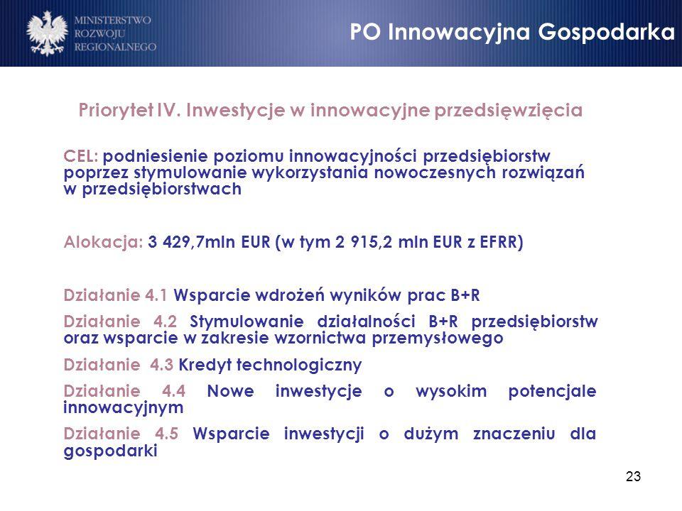 23 Priorytet IV. Inwestycje w innowacyjne przedsięwzięcia CEL: podniesienie poziomu innowacyjności przedsiębiorstw poprzez stymulowanie wykorzystania