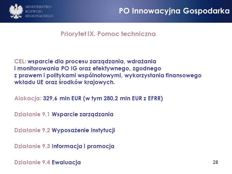 28 Priorytet IX. Pomoc techniczna CEL: wsparcie dla procesu zarządzania, wdrażania i monitorowania PO IG oraz efektywnego, zgodnego z prawem i polityk
