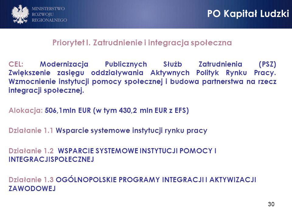 30 Priorytet I. Zatrudnienie i integracja społeczna CEL: Modernizacja Publicznych Służb Zatrudnienia (PSZ) Zwiększenie zasięgu oddziaływania Aktywnych