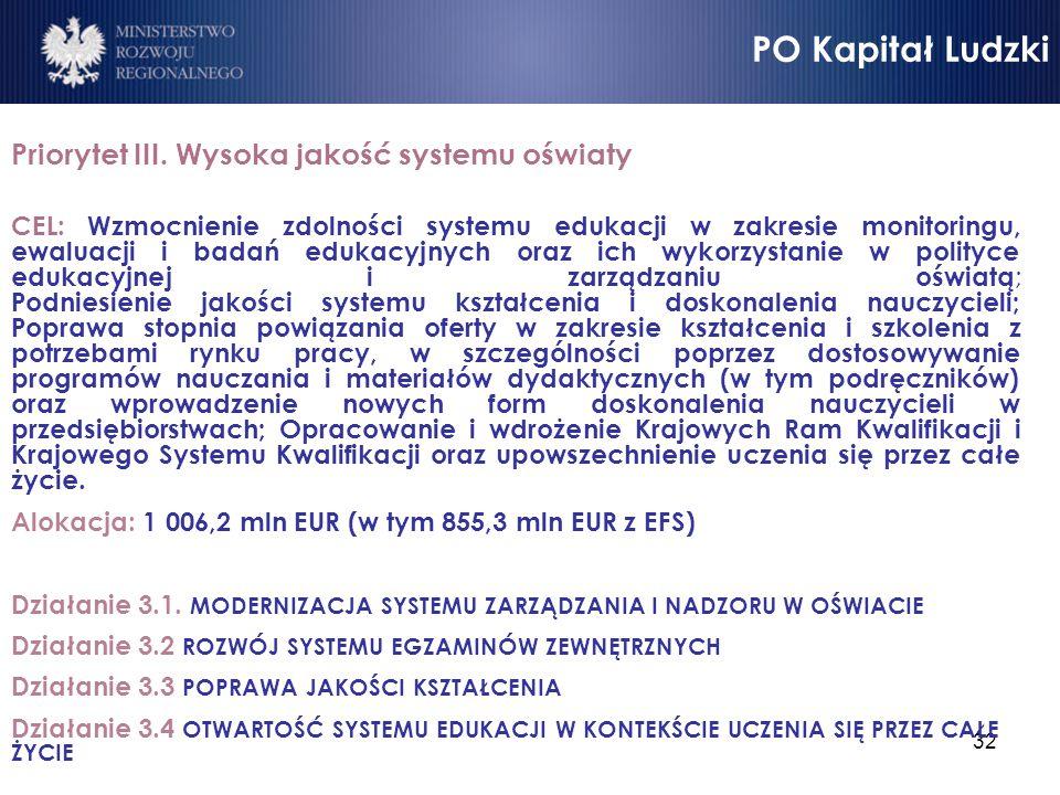 32 Priorytet III. Wysoka jakość systemu oświaty CEL: Wzmocnienie zdolności systemu edukacji w zakresie monitoringu, ewaluacji i badań edukacyjnych ora