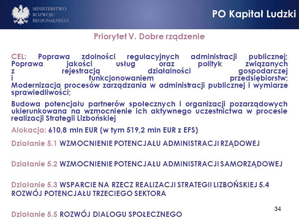 34 Priorytet V. Dobre rządzenie CEL: Poprawa zdolności regulacyjnych administracji publicznej; Poprawa jakości usług oraz polityk związanych z rejestr