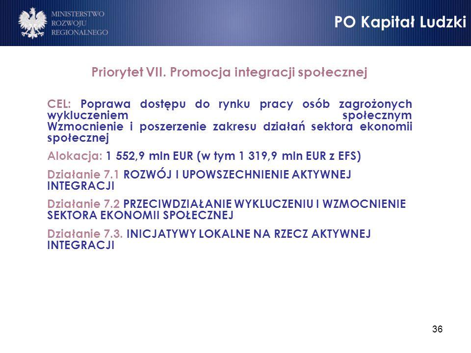 36 Priorytet VII. Promocja integracji społecznej CEL: Poprawa dostępu do rynku pracy osób zagrożonych wykluczeniem społecznym Wzmocnienie i poszerzeni