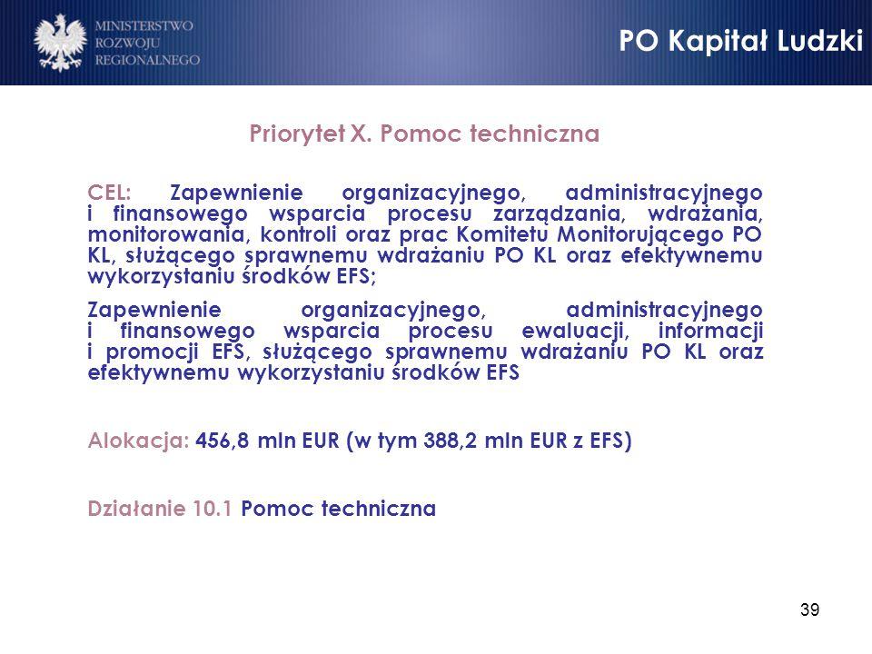 39 Priorytet X. Pomoc techniczna CEL: Zapewnienie organizacyjnego, administracyjnego i finansowego wsparcia procesu zarządzania, wdrażania, monitorowa