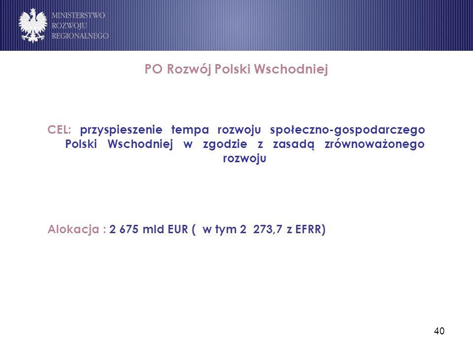 40 PO Rozwój Polski Wschodniej CEL: przyspieszenie tempa rozwoju społeczno-gospodarczego Polski Wschodniej w zgodzie z zasadą zrównoważonego rozwoju A