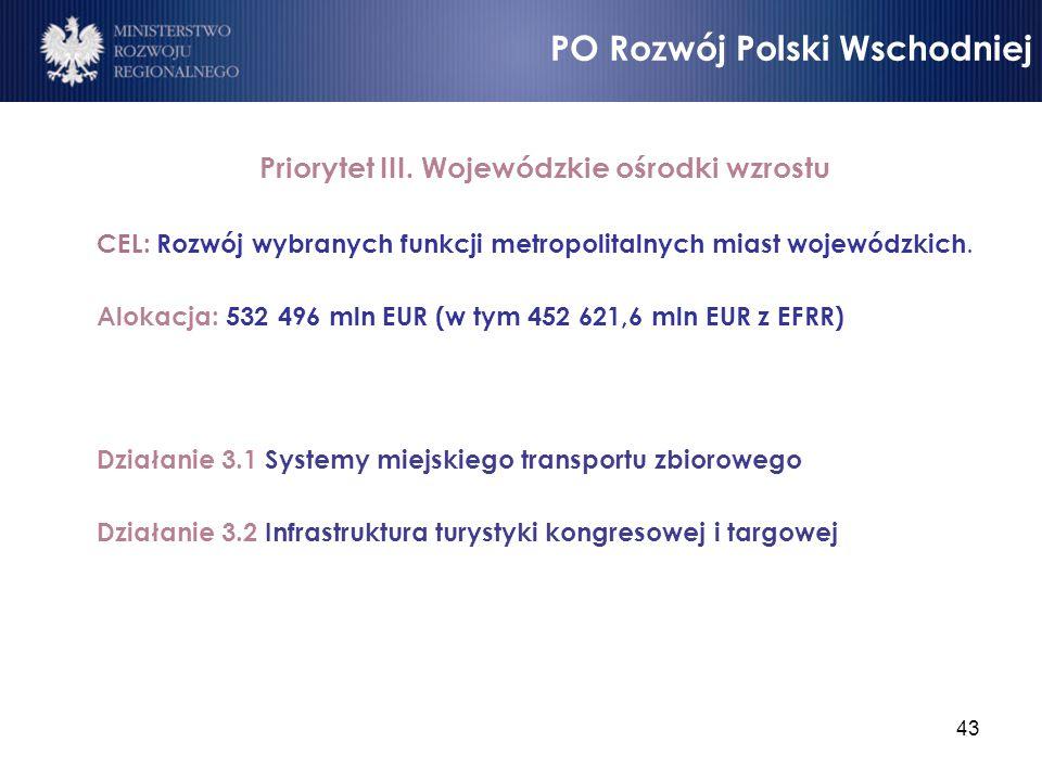 43 Priorytet III. Wojewódzkie ośrodki wzrostu CEL: Rozwój wybranych funkcji metropolitalnych miast wojewódzkich. Alokacja: 532 496 mln EUR (w tym 452