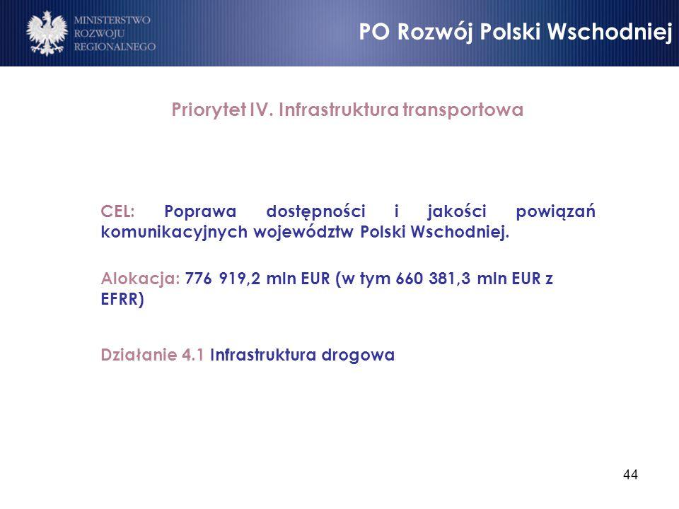44 Priorytet IV. Infrastruktura transportowa CEL: Poprawa dostępności i jakości powiązań komunikacyjnych województw Polski Wschodniej. Alokacja: 776 9