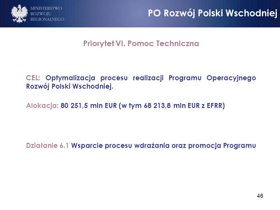 46 Priorytet VI. Pomoc Techniczna CEL: Optymalizacja procesu realizacji Programu Operacyjnego Rozwój Polski Wschodniej. Alokacja: 80 251,5 mln EUR (w