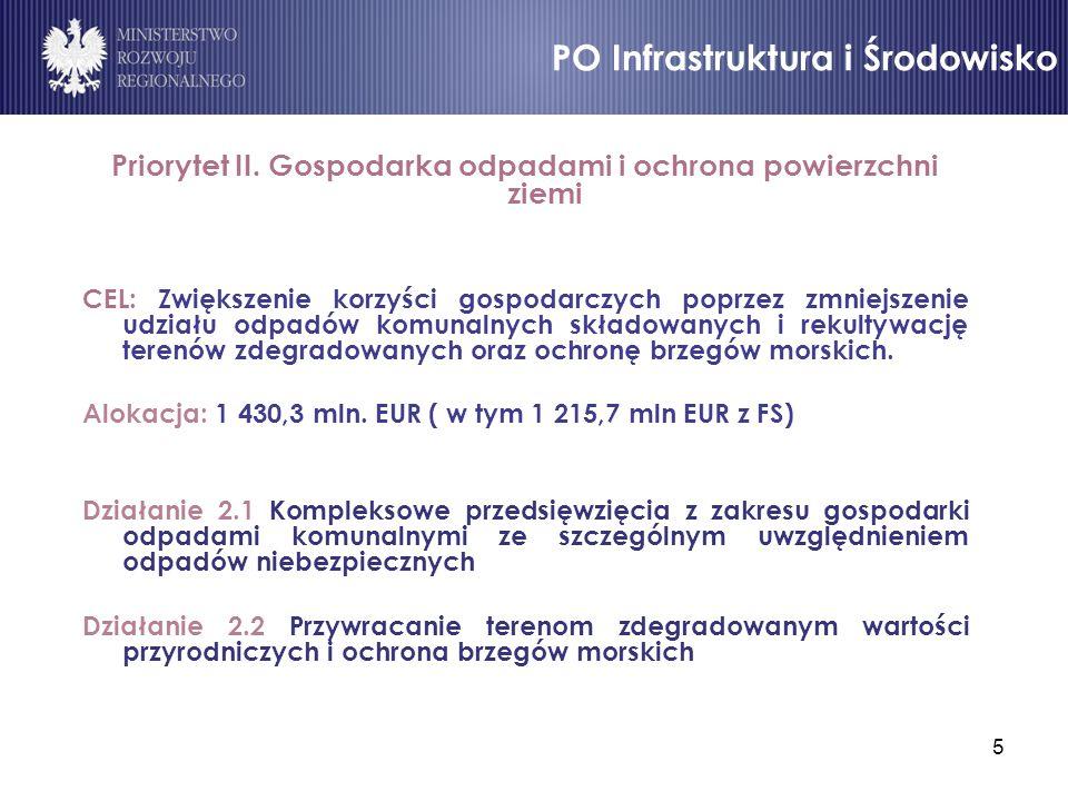 176 PRIORYTET IV – Rewitalizacja obszarów problemowych CEL PRIORYTETU – Restrukturyzacja obszarów problemowych na rzecz wzrostu i zatrudnienia.
