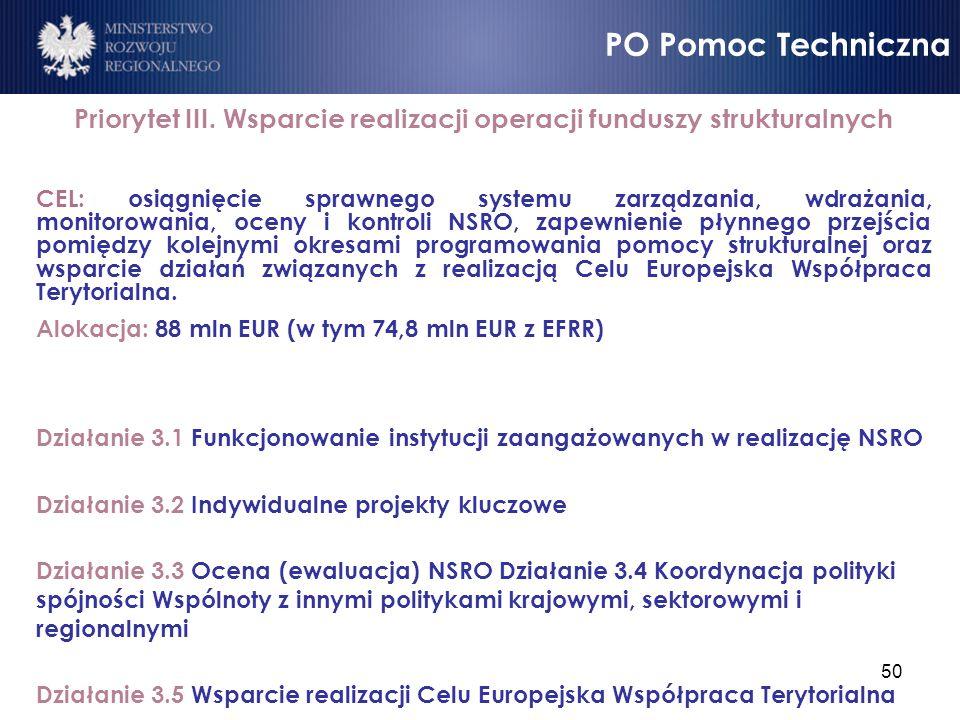 50 Priorytet III. Wsparcie realizacji operacji funduszy strukturalnych CEL: osiągnięcie sprawnego systemu zarządzania, wdrażania, monitorowania, oceny